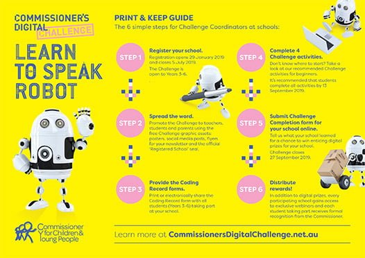 Print & Keep Guide - Six steps for Challenge Coordinators